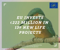 over €222 million investments for environment, nature and climate action